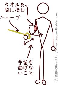 肩甲下筋筋トレ